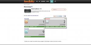 FeedBlitz Site Summary